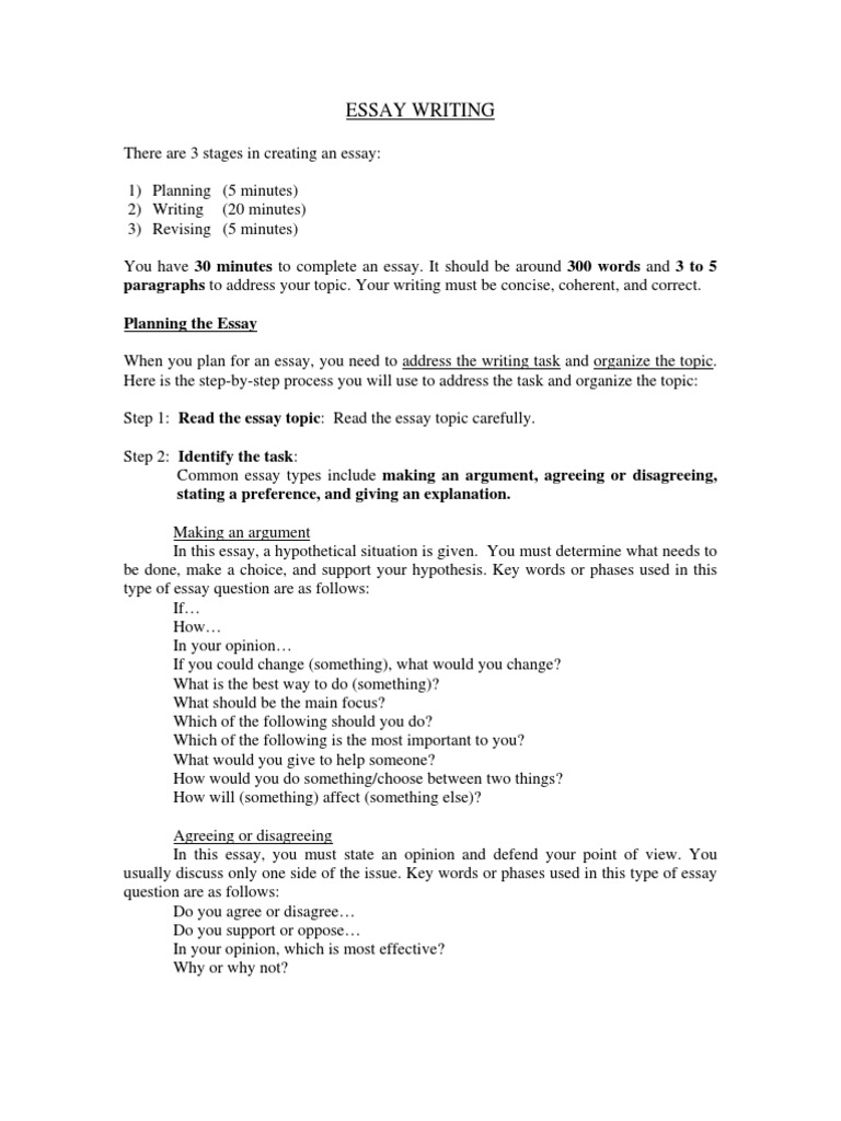 How to Produce A Disagreement Essay Step by Step