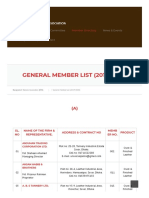 General Member List (2019-2020) – Bangladesh Tanners Association (BTA)