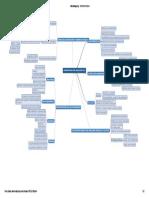 modelo burocrático de la administración