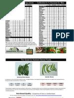 brix-chart.pdf
