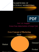 Frame Work of International Marketing-
