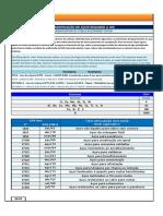 AB03-classificacao-de-acos-segundo-a-din-Tecem.pdf