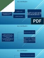 EL CONTRATO (1)