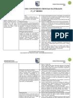 PRIORIZACIÓN DE CONTENIDOS ciencias naturales.docx