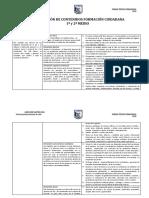 PRIORIZACION DE CONTENIDOS formación ciudadana.docx