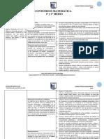 PRIORIZACIÓN DE CONTENIDOS matemática.docx