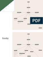 PragnyaRamjee_AAMSWebsiteRedesign_InformationArchitectures