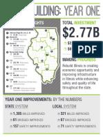 Rebuild Illinois_Year One
