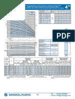GP_4inch_SS.pdf