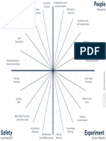RodaAgil-en.pdf