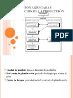 Planificación Agregada Y Programación de la Producción