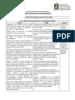 Funciones del Docente USAER 17 de octubre (1)