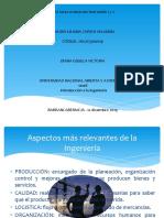 CLAUDIA_ZAPATA_POST TAREA EVALUACIÓN FINAL UNIDA 1 Y 2.pptx