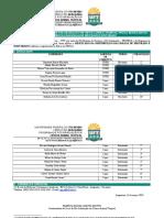 Edital n° 004-2019 Edital de Distribuição de Bolsas -PPGCat