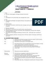 RPP Tematik Kls. 3 (Sem. 2)