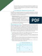 Diagrama SLP