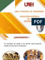 Evolución histórica de la enfermeria.pdf