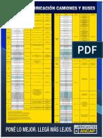 ANCAP_CAMIONES.pdf