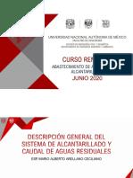 Sesión 6 (DESCRIPCIÓN GENERAL DEL SISTEMA DE ALCANTARILLADO Y CAUDAL DE AGUAS RESIDUALES)