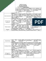 Rubrica desarrollo y aprendizaje.docx