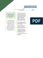 Paso 3 KPIs en Logistica y Cadena de Sumnistros