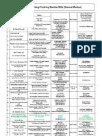 C-Textile-Product-Processing-2019.pdf