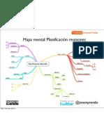 Mapa mental Planificación Reuniones