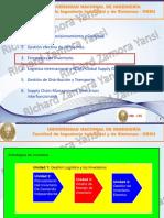 1.0 Gestión de Inventarios y Sistemas MRP Parte 1- ALUMNOS - UNI.FIIS.pdf