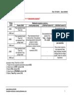 FAQ LOGO!_ Kasowanie hasła w LOGO!.pdf