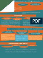 Infografía de Exposición del acrbico me´xico indógestta