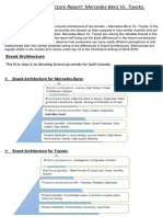 Building Brand Architecture Report