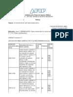 LISTADO DE MERCADERÍAS CON VALORES REFERENCIALES