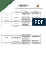 Action Plan Matrix SK