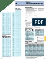 Techincal data for PCD Dia & Torque chart (1).pdf