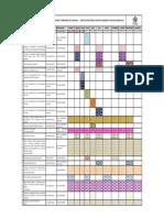 plandeaccionsistemasdegestinenseguridadysaludocupacional2013-130225172645-phpapp02.pdf