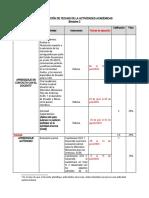 B2 ACTUALIZACIÓN DE FECHAS DE LA ACTIVIDADES ACADÉMICAA.docx