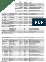 F30 Coding Detail Sheet rev 1.05