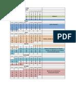 Cronograma de Cursado - Nuevas Comisiones