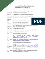 Ias 1 Presentation of Financial Statements