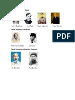 Tokoh Nasionalis Di Asia Tenggara (Gambar)