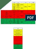 Dosificación Anual  y Horario (4°-6°)