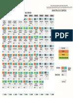 Malla_curricular_AE_2018 ADMINISTARCION DE EMPRESAS UNAD.pdf