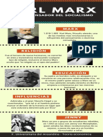 Infografia Marx