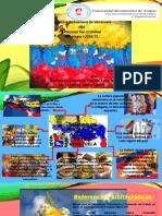 identidad y expresion cultural. mapa mental UNIDAD I. psicologia I - 2019 T2. fatima sanchez.pptx
