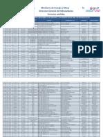 9-LICENCIAS-DISTRIBUCION-MINORISTA-DE-PRODUCTOS-DERIVADOS-DEL-PETROLEO-060917.pdf