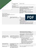 cdc appli interaction.docx