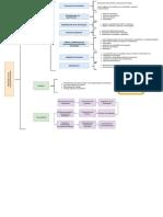 Pomagualli_Javier_Metodología de las auditorias.pdf
