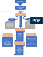 Mapa conceptual , lab. Patología