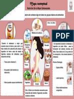 Nutrición de mujer embarazada