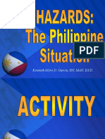 Module 0 The Philippine Situation